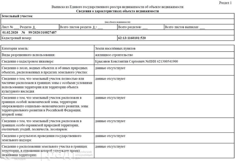 Продажа участка, Новоселки